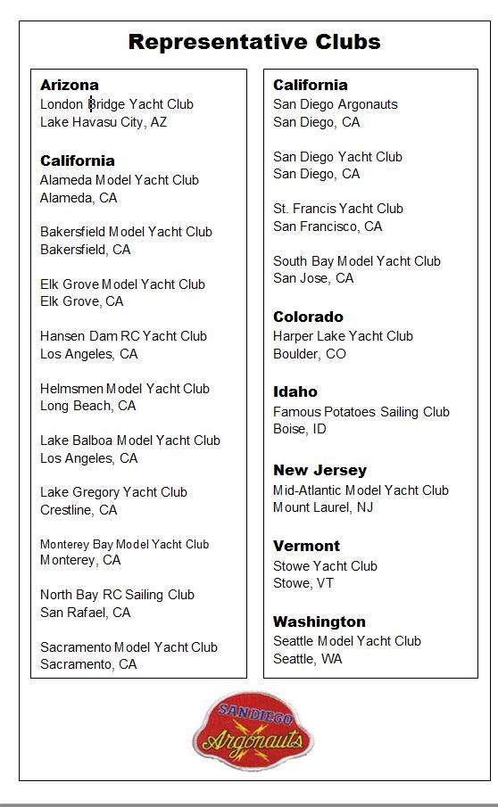 Representative Clubs